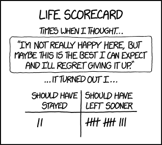 xkcd: Settling – The WordPress C(h)ronicle